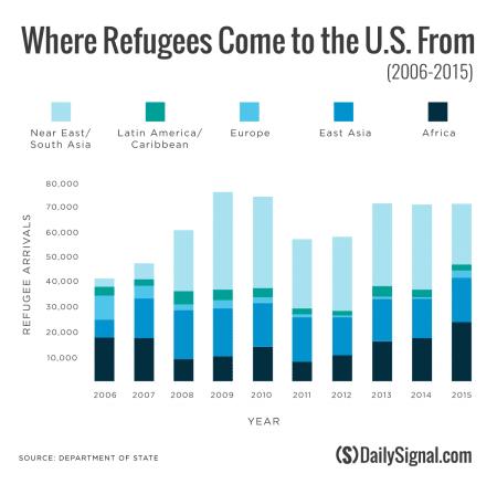 151117_refugee-chart_quinn_v2
