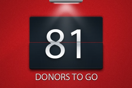 Donor Count